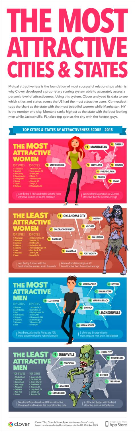 mostattractivewomen