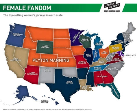 top-selling-womens-nfl-jerseys-by-state