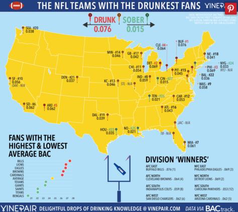 drunkfans